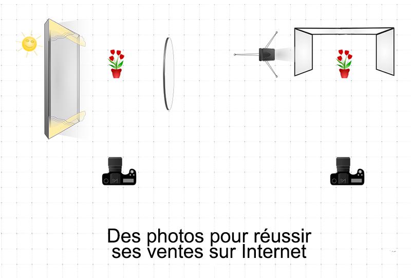 2 plans d'éclairages pour réussir ses photos de vente en ligne