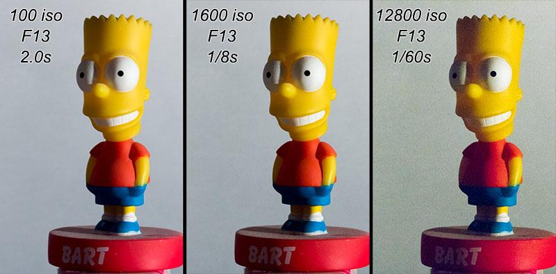 Comparaison de différentes sensibilités ISO (100iso 1600iso 12800iso)