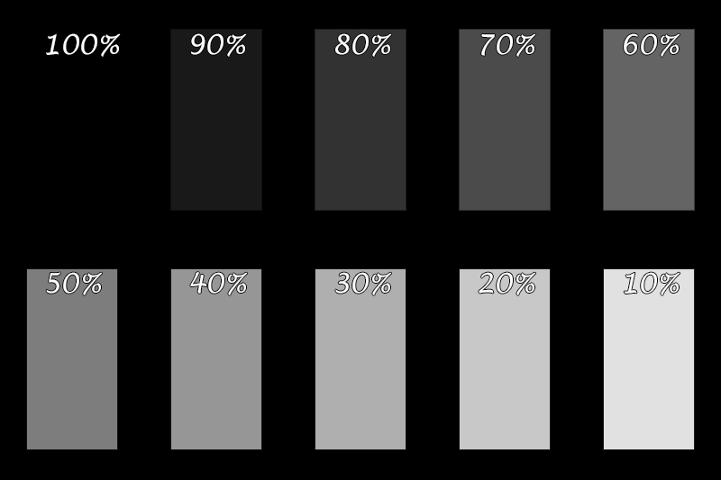 Calibrer un écran variation des niveaux de gris