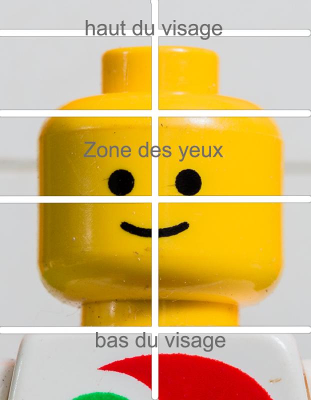 Exemple d'utilisation du gabarit pour faire ses photos d'identité