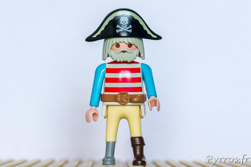 Qui sont les pirates de vos photos ?